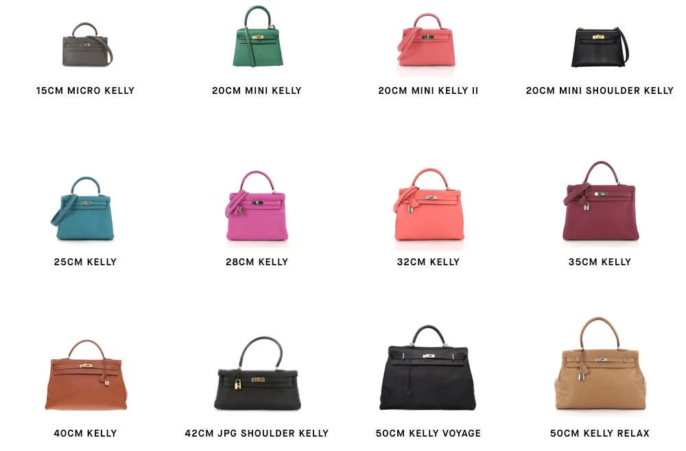 Hermes 101 The Kelly Sizing Chart